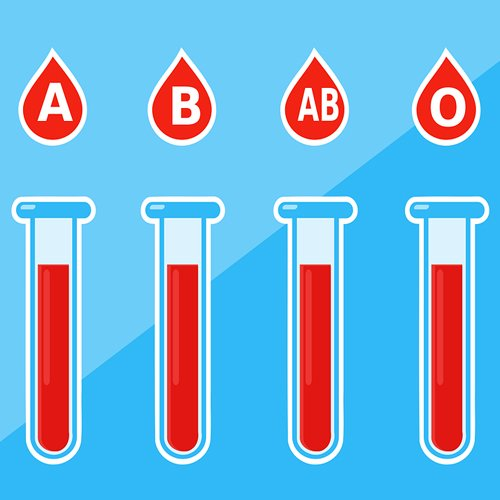 Dr Della Parker_Is A Blood Type Diet Right For You