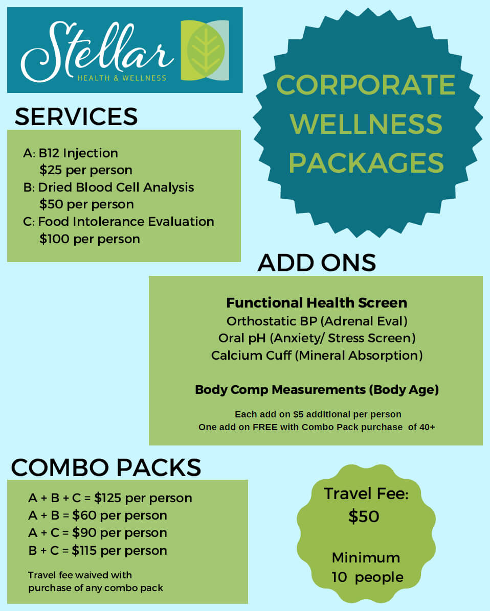 An infographic showing what comes with our corporate holistic health programs